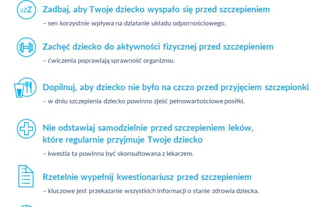 Organizacja szczepień przeciwko Covid-19
